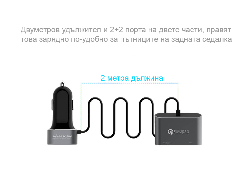 Зарядно устройство за кола Nillkin PowerShare
